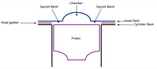 Drawing of a bathtub chamber