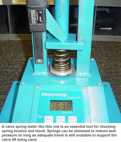 Testing a valve spring on a spring tester