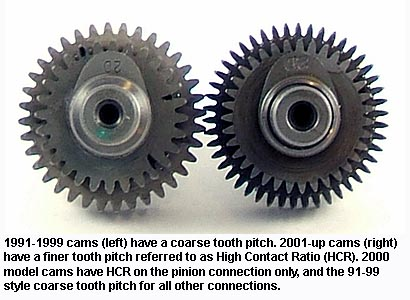 Tooth pitch on 91-99 vs 01-up XL Sportster Cams
