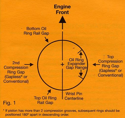 VSrnCb besides Ttinstallkit besides Harley Davidson V Twin Oil Plug Location furthermore 158688 also 74 Super Beetle Fuse Box Wiring Diagram. on vw beetle engine diagrams